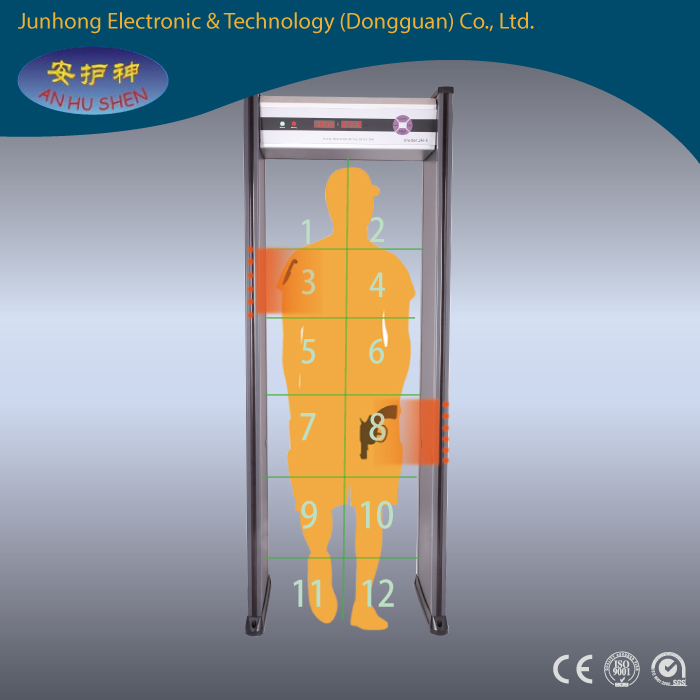 IP55 Protection Archway Metal Detector